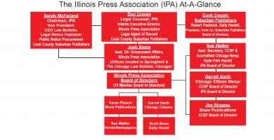 How IPA's Structure Lends Itself To Corruption, Special Interests