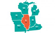 """Illinois ranked No. 48 of 50 states, and """"Chicago or Cook County"""" was named the nation's worst local jurisdiction in a survey of executives and attorneys about the fairness and reasonableness of state liability systems."""