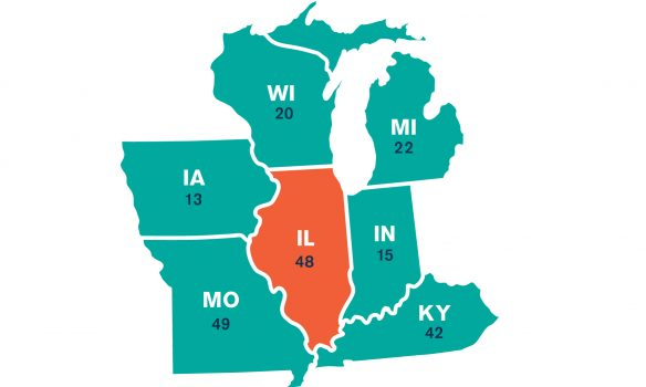 "Illinois ranked No. 48 of 50 states, and ""Chicago or Cook County"" was named the nation's worst local jurisdiction in a survey of executives and attorneys about the fairness and reasonableness of state liability systems."